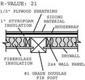 Full exposure exterior wall system optional